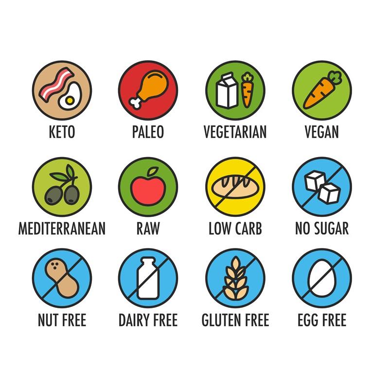 Voedingsallergie